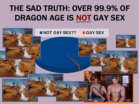 New gay sex games