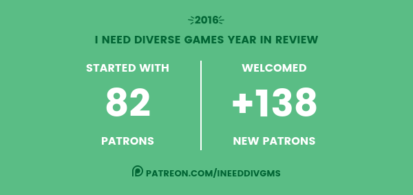 patreon-counts